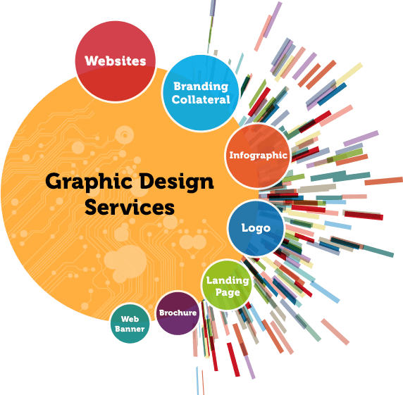 graphic design industridesign